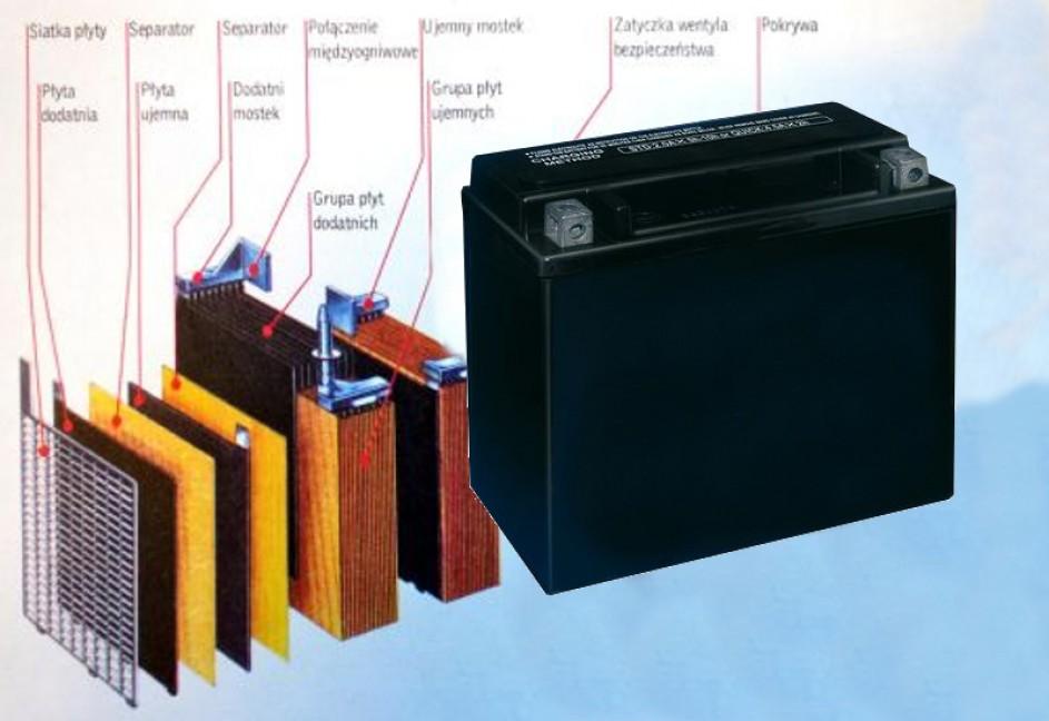 Akumulator żelowy Krosno